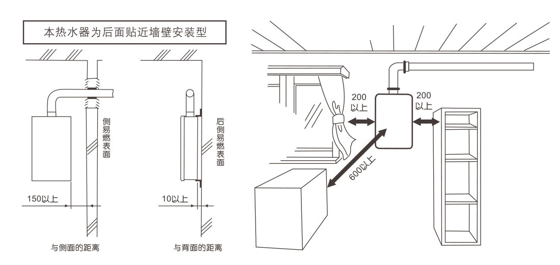 方太JSQ31-1509S安装示意图