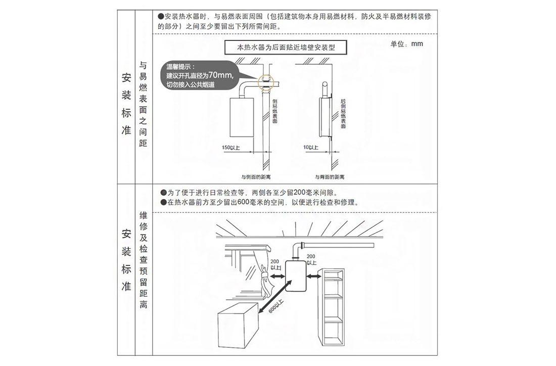 方太JSQ25-13ATE安装示意图