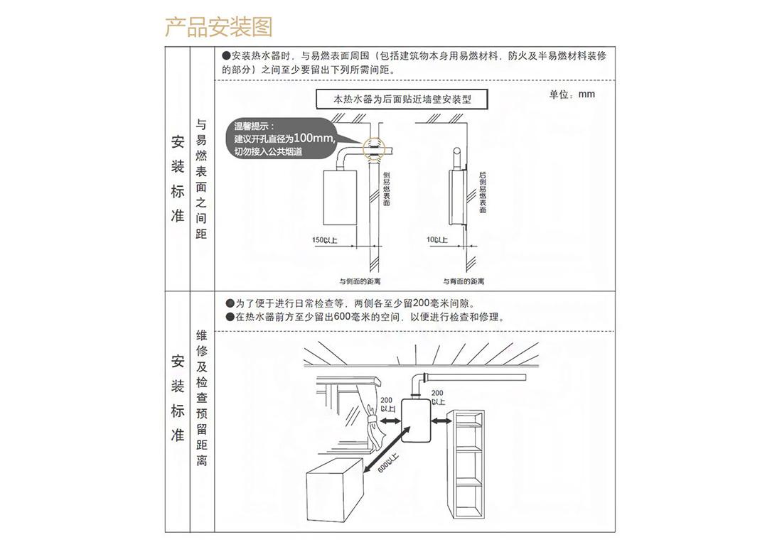 方太JSG25-13BES安装示意图