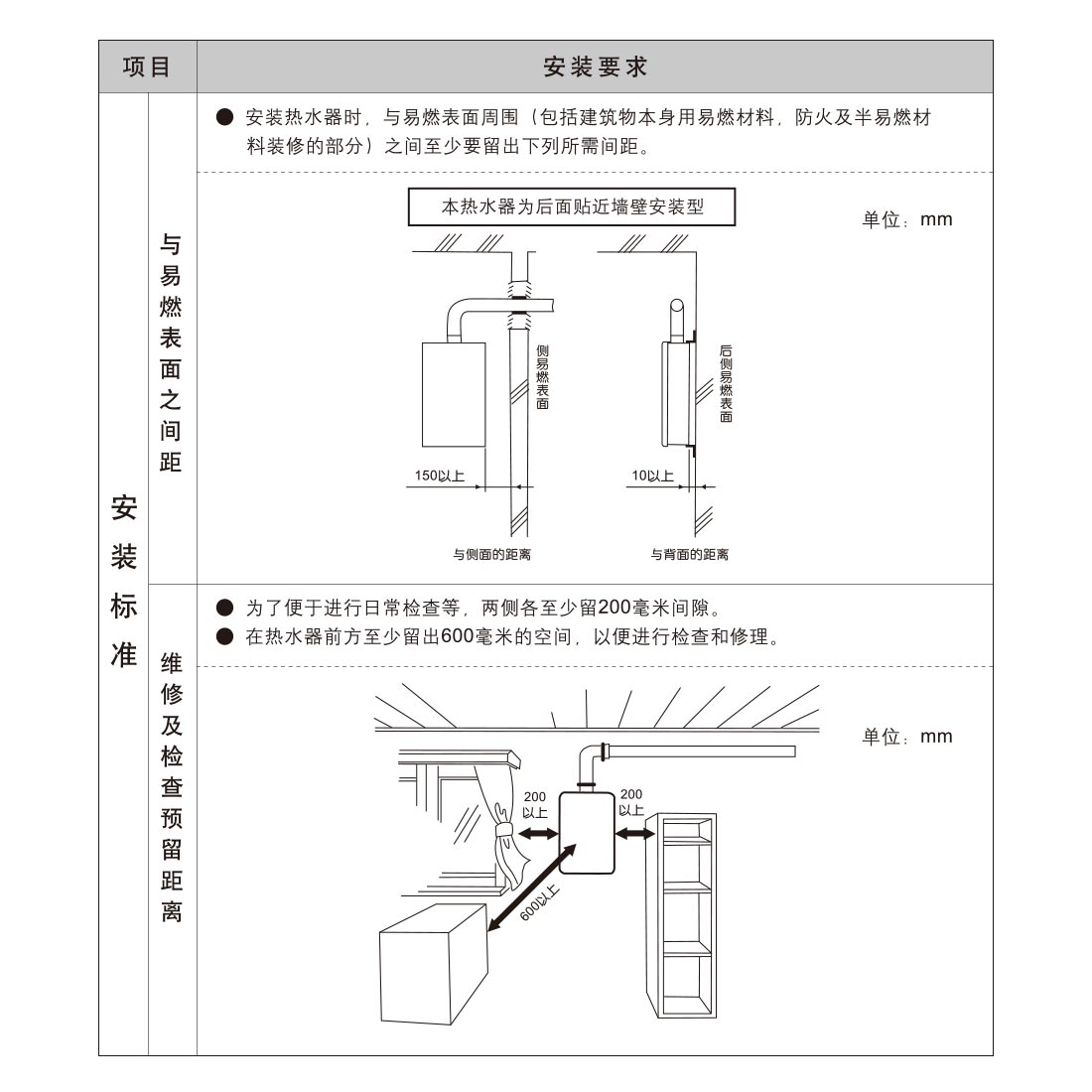 方太JSQ25-1505安装示意图