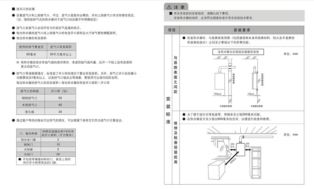 方太JSQ25-M0801安装示意图