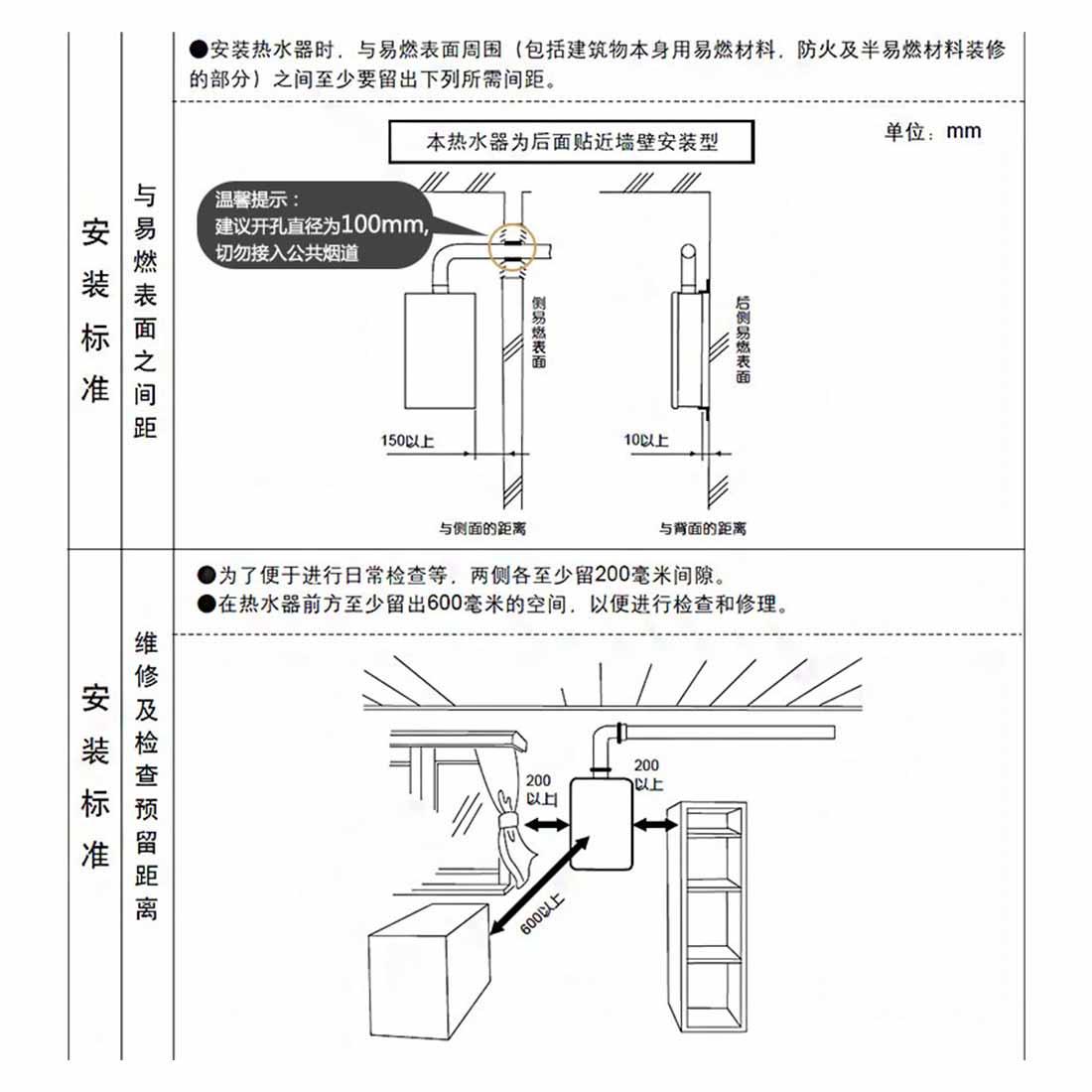 方太JSG19-10BES安装示意图