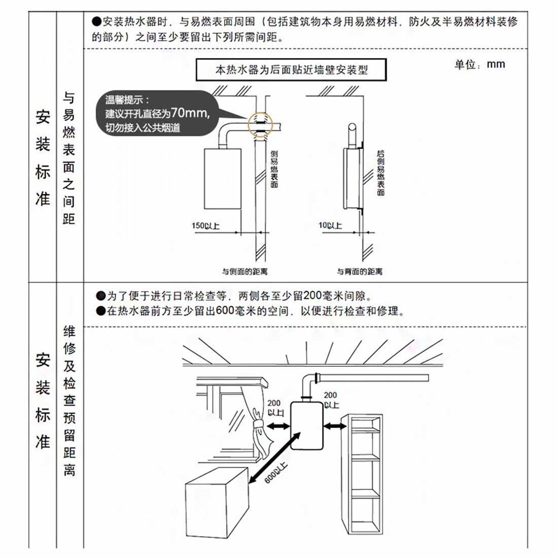 方太JSQ19-10AES安装示意图
