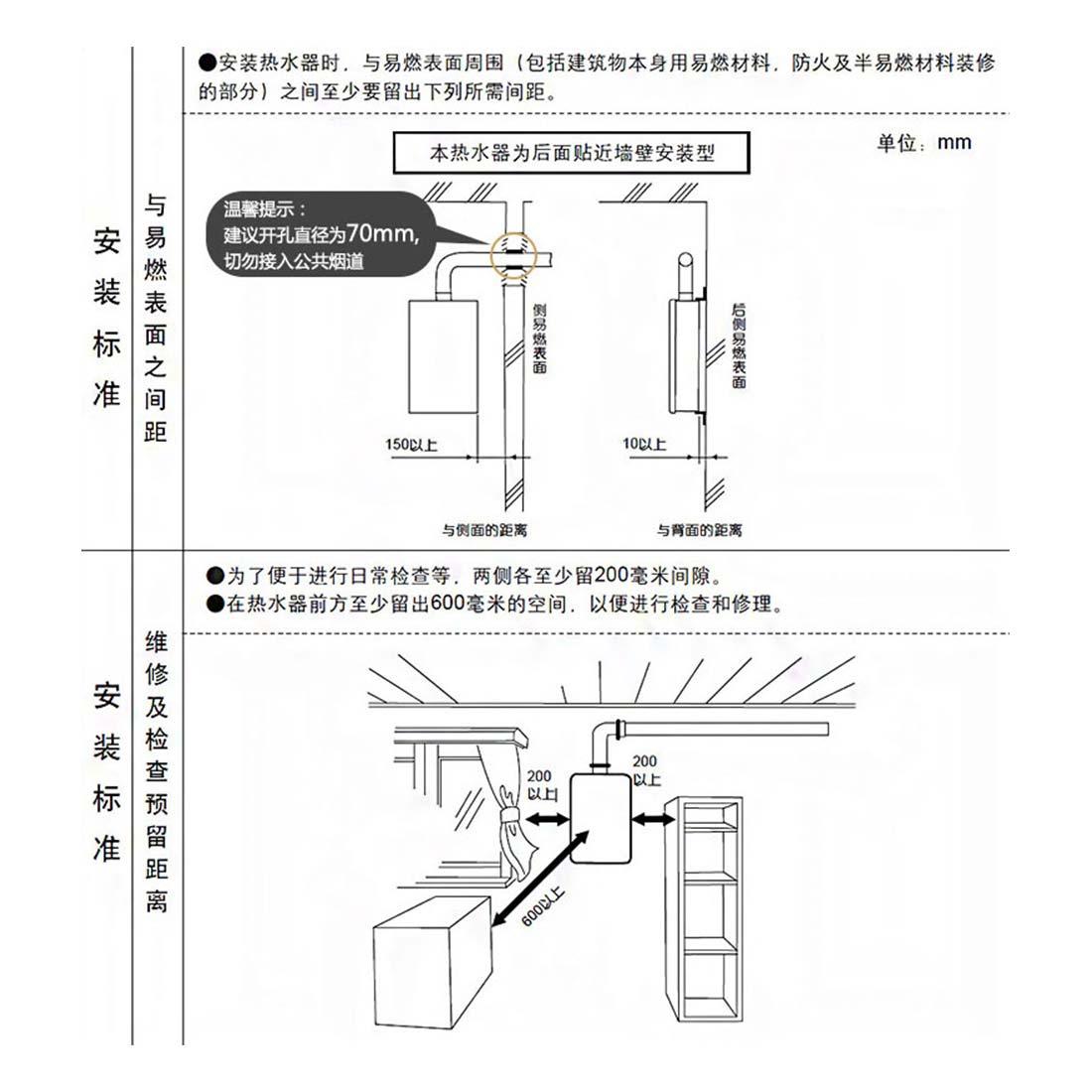 方太JSQ21-11AESS安装示意图