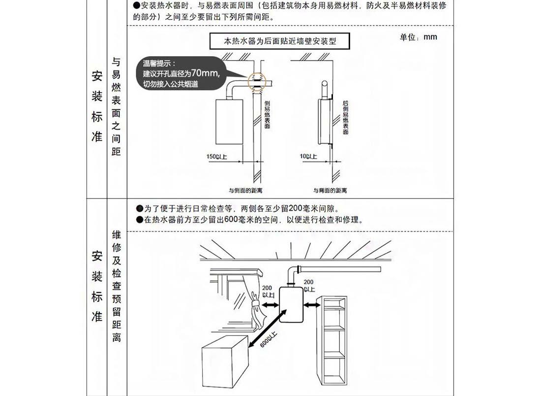 方太JSQ25-13ATES安装示意图