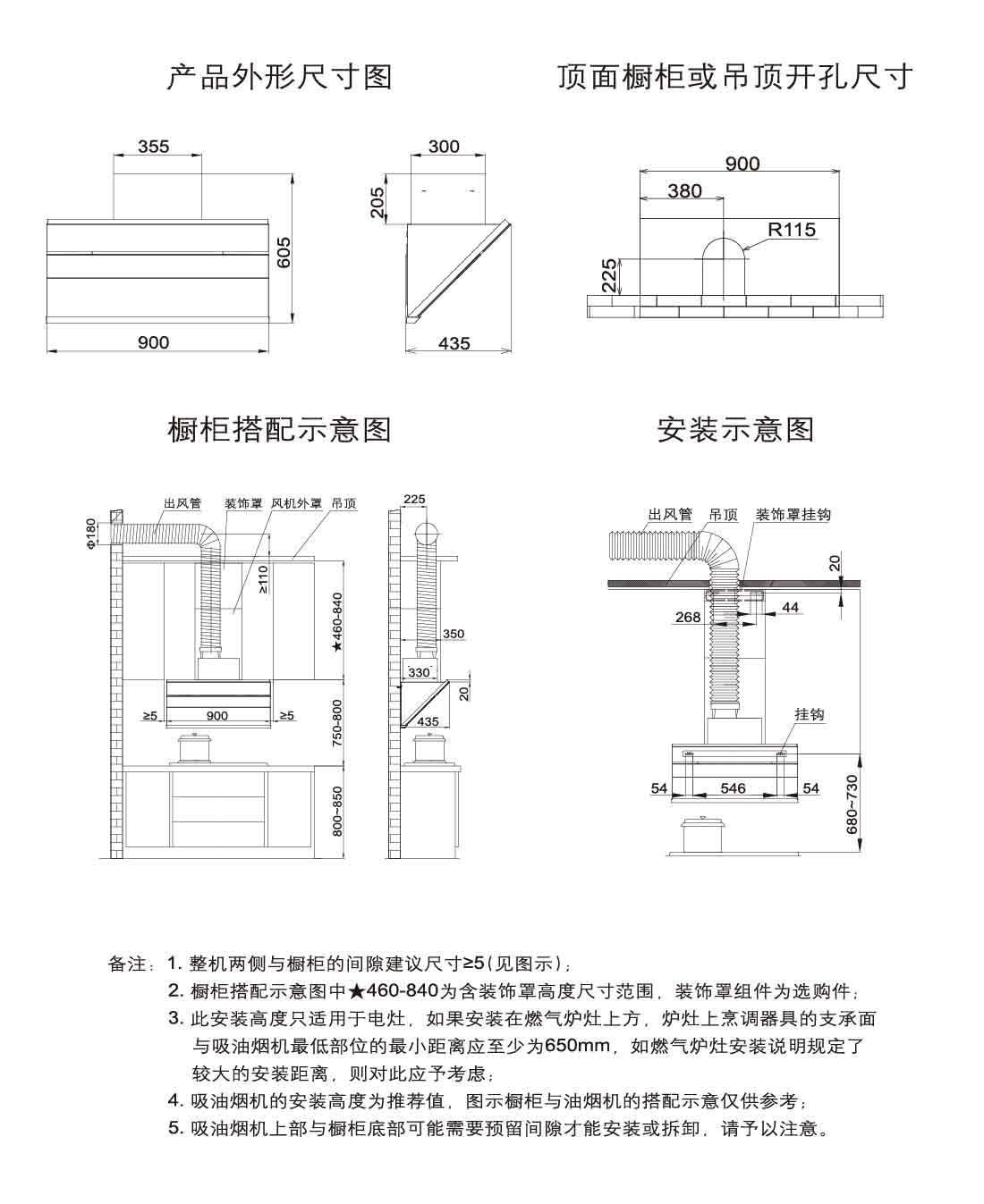 彩28彩票CXW-200-JQ22TS装置表示图