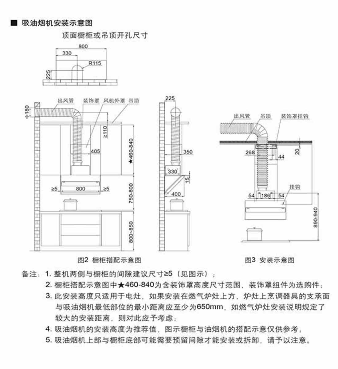 彩28彩票CXW-200-JQ25TS装置表示图