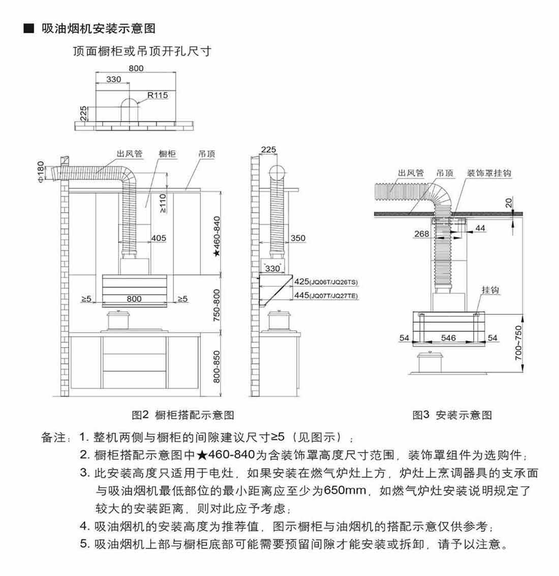 彩28彩票CXW-200-JQ26TS装置表示图
