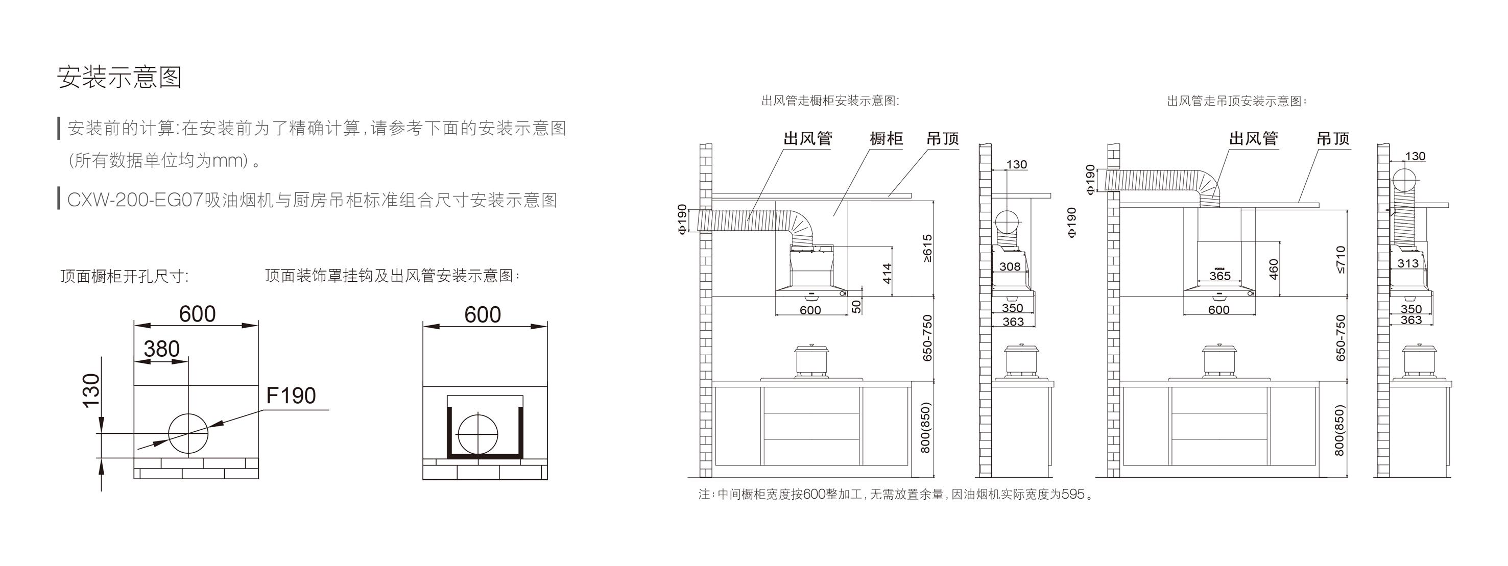 彩28彩票CXW-200-EG07装置表示图
