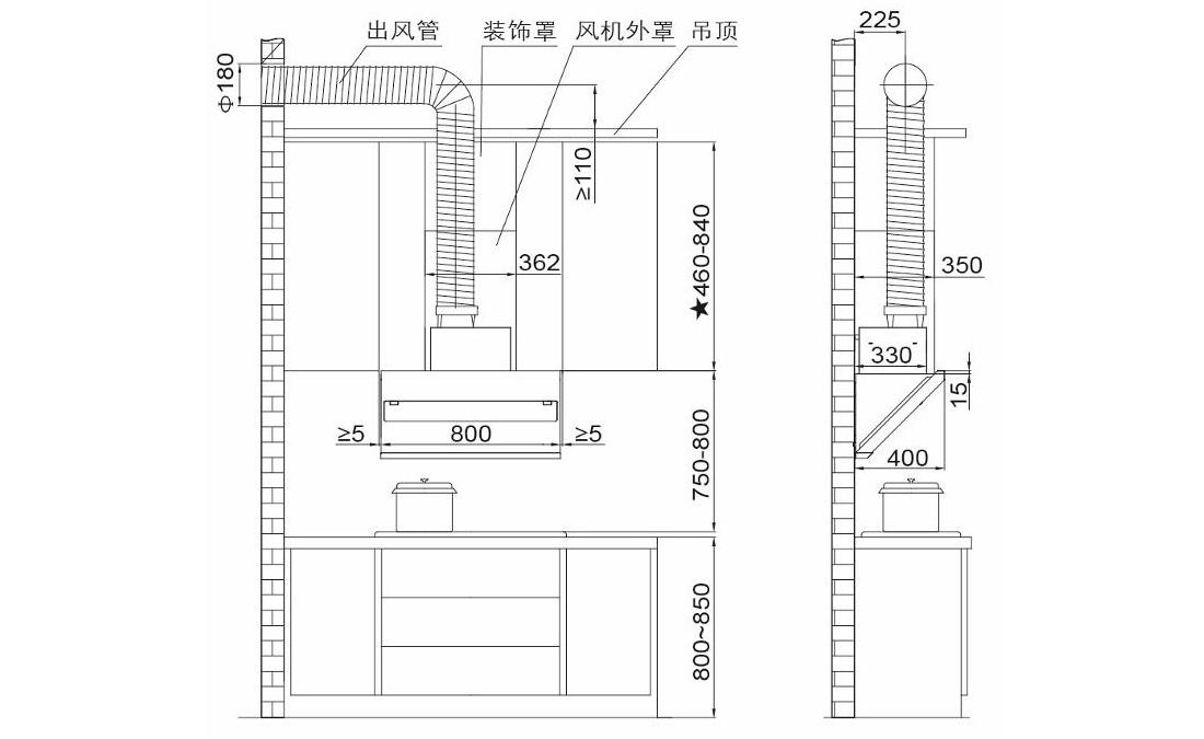 方太CXW-200-JQ25TS安装示意图