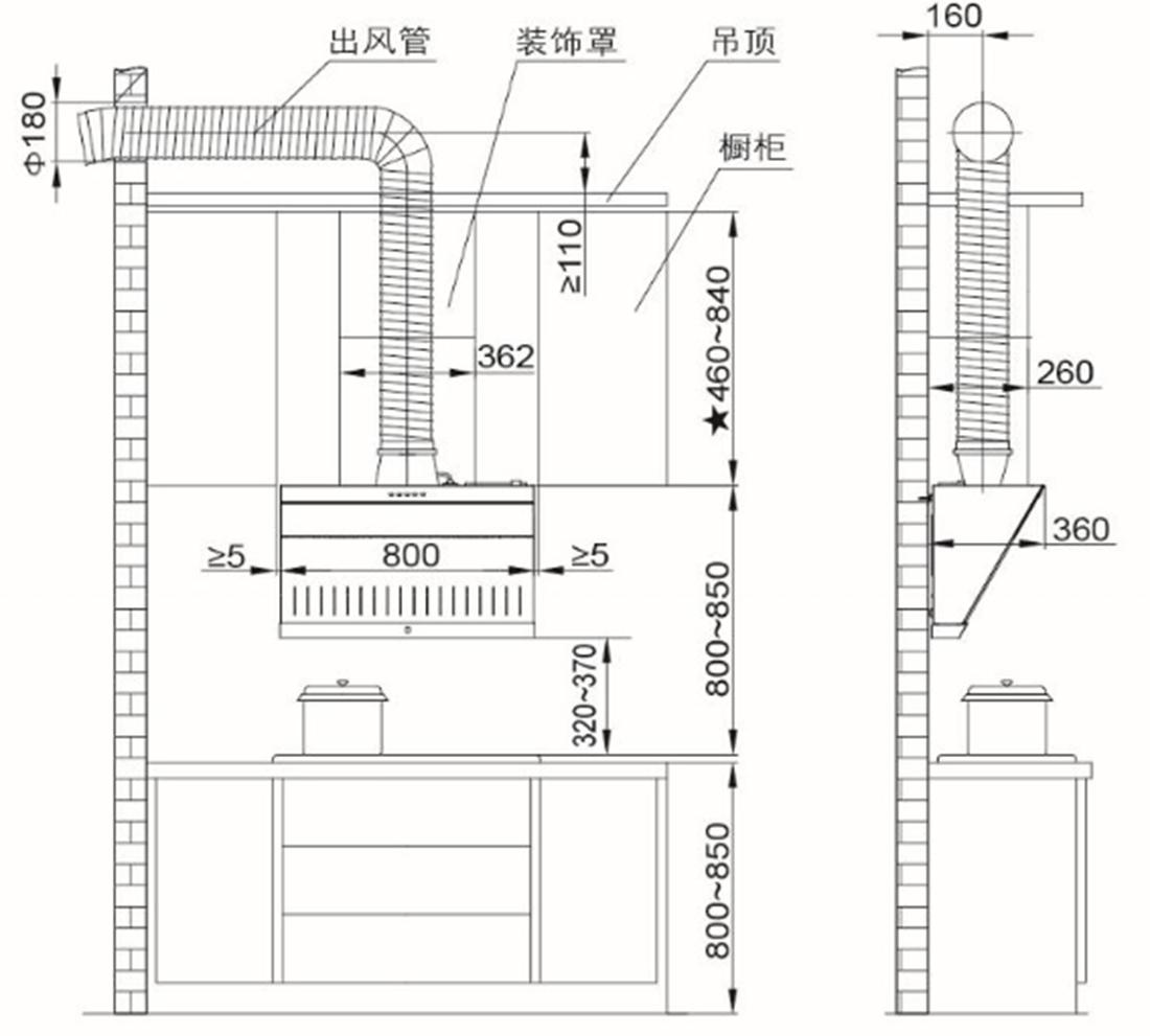 方太CXW-189-JX78安装示意图