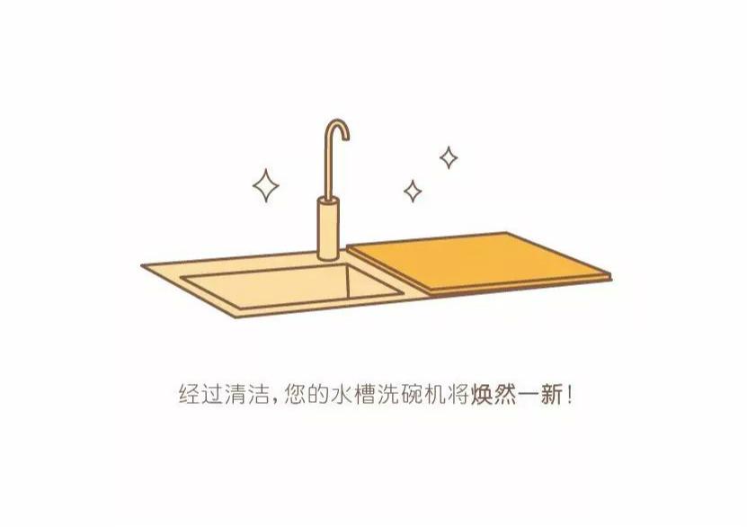 厨电清洁指南2019版