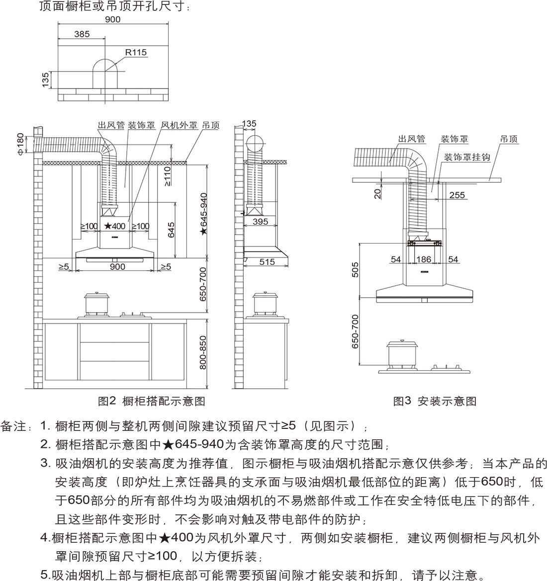 bbin体育开户CXW-258-EM7T.S安装示意图
