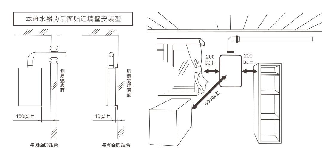 方太JSQ25-1103安装示意图