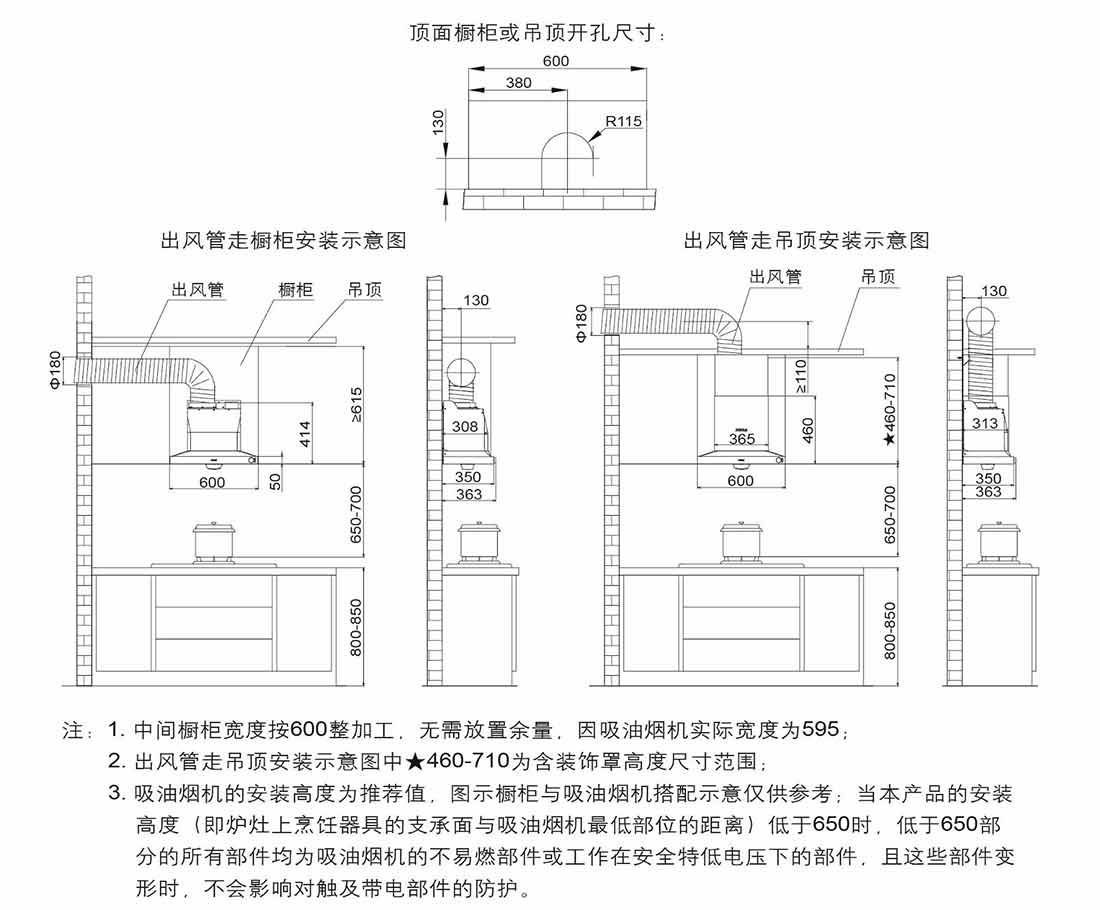方太CXW-200-EG07安装示意图